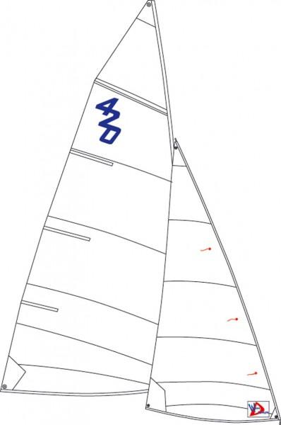 Segel-Set 420er